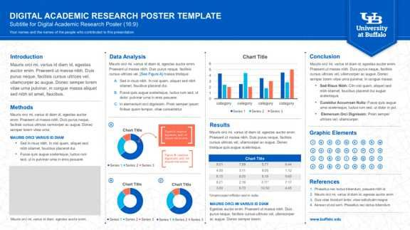 what is poster presentation example