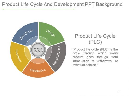 example of power point product design presentation