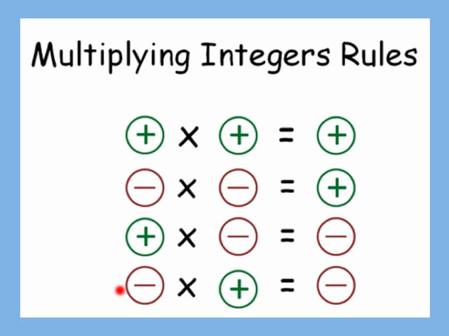 what is a negative integer example