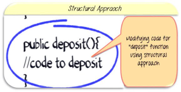 what is inheritance in oops with example