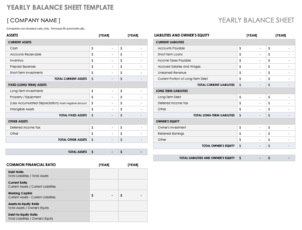 balance sheet example small business monthly
