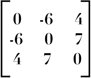 condition number of a matrix example