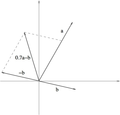 give an example of a biological vector