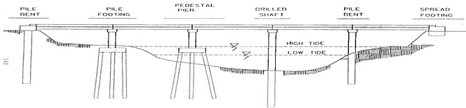 slab bridge design example pdf