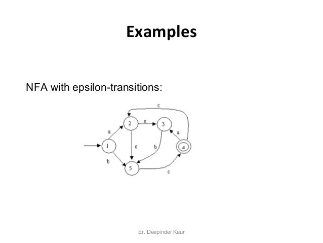 nfa to dfa with epsilon transition example