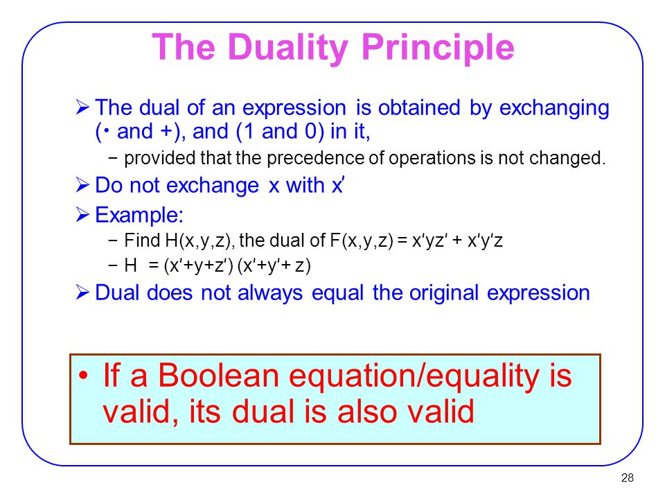 principle of duality boolean algebra example