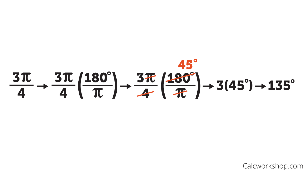 degrees to radians formula example