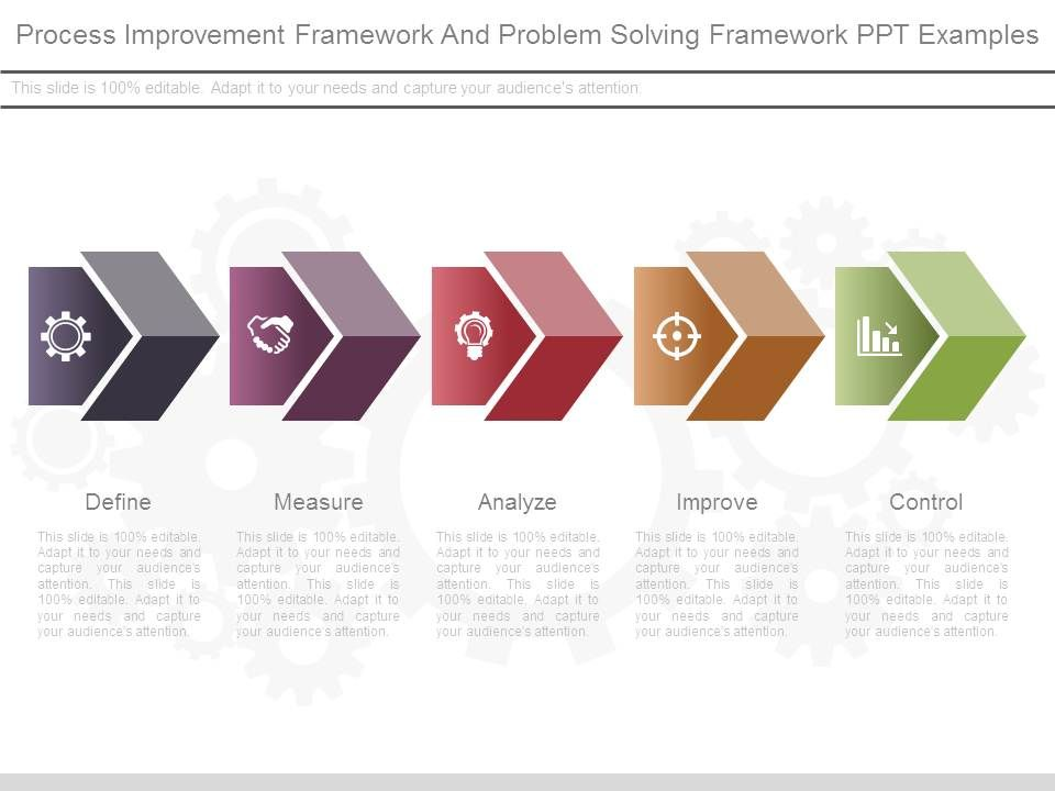 example of problem solving process with csr