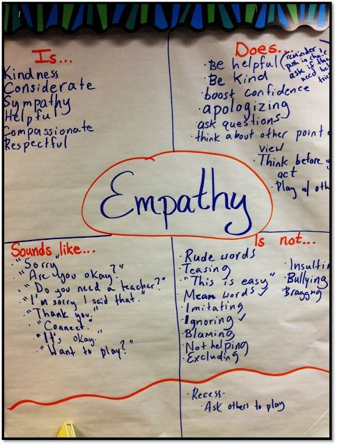 character analysis example for elementary students