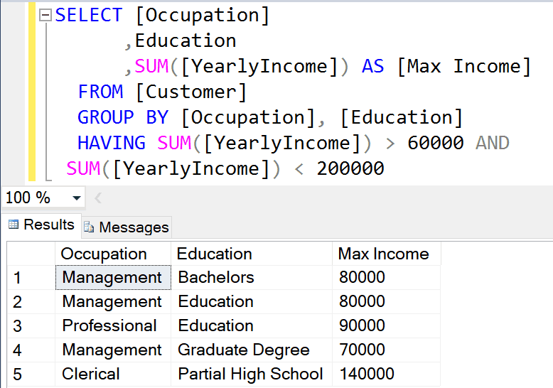 group by clause in sql with example