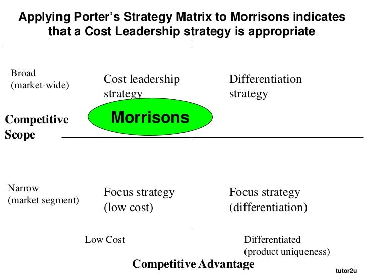 focused cost leadership strategy example