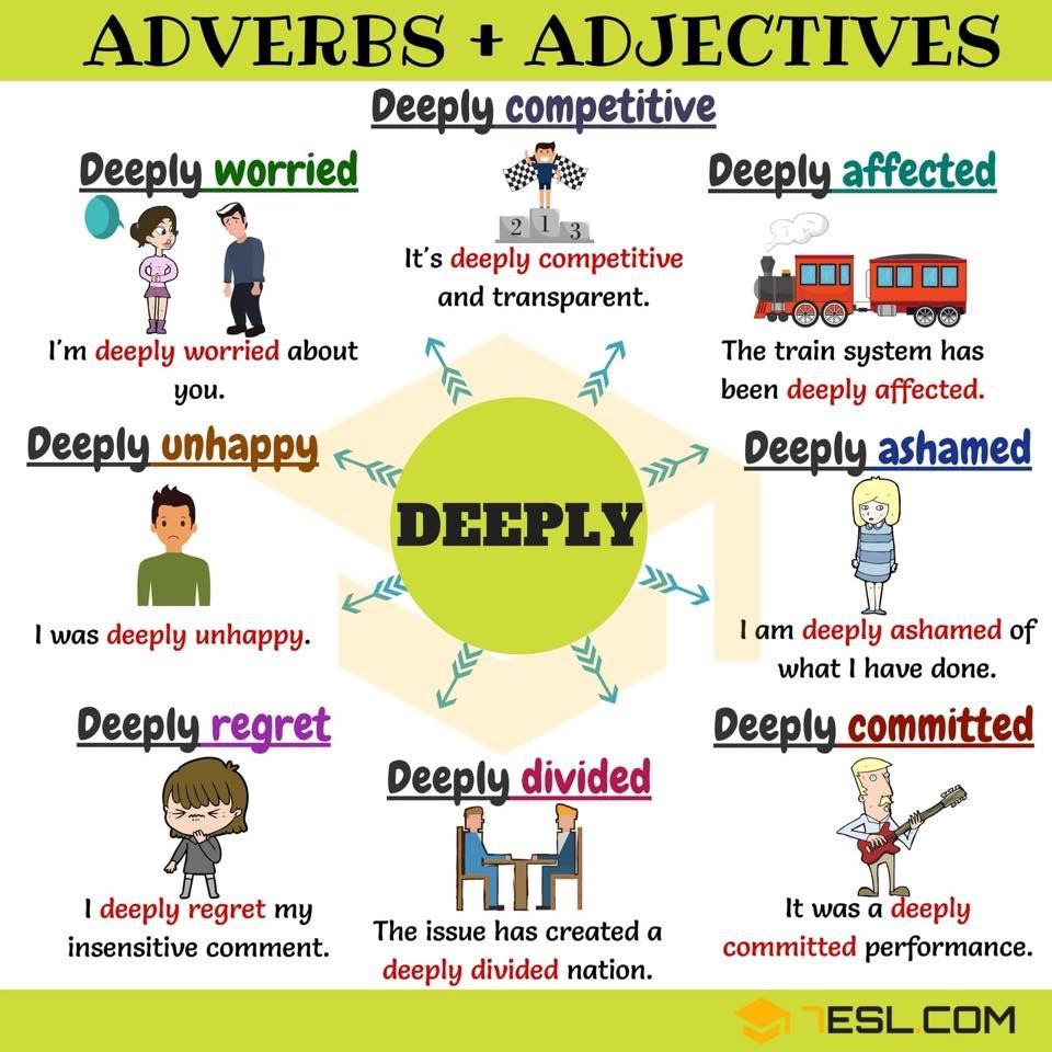 example of adverb adjective collocation