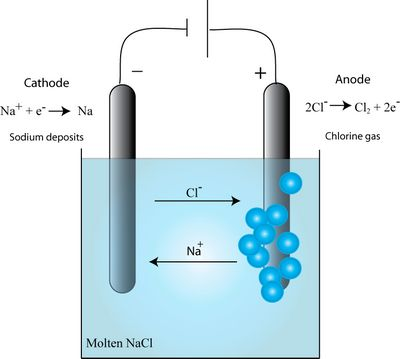 what is an example of a concentrated solution