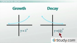 real world example of exponential growth and decay