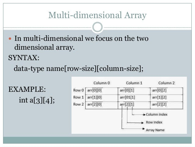 two dimensional array matrix example flowchart
