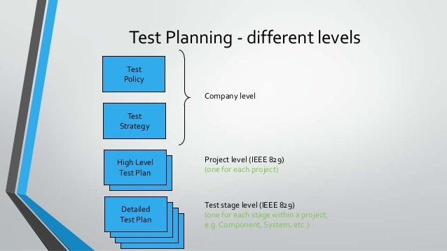 ieee 829 test case example