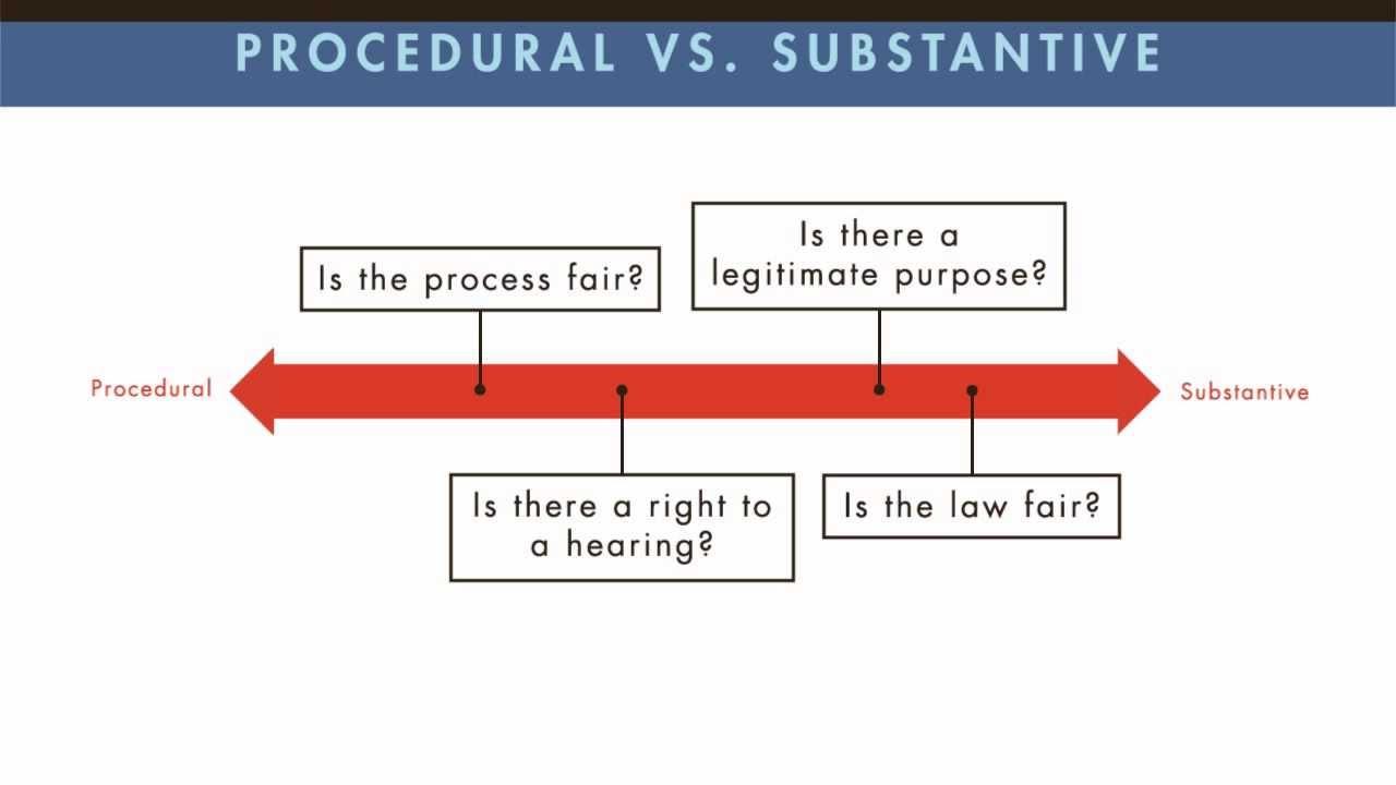 what is substantive law example