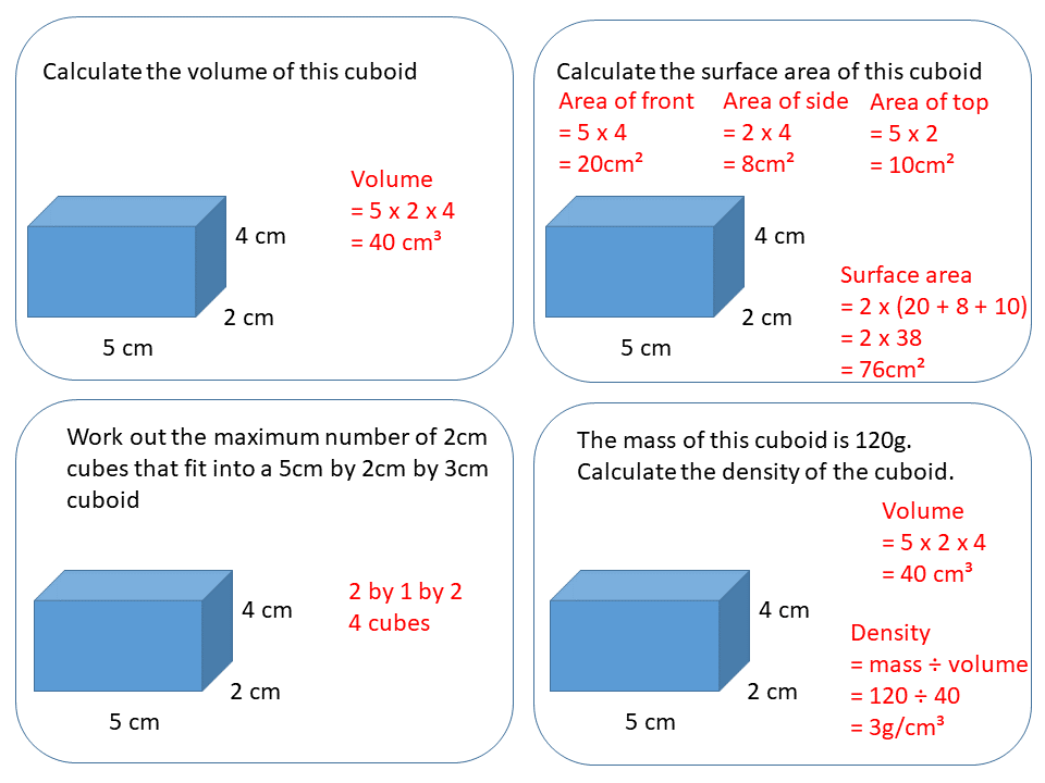 surface area of a cube example problems