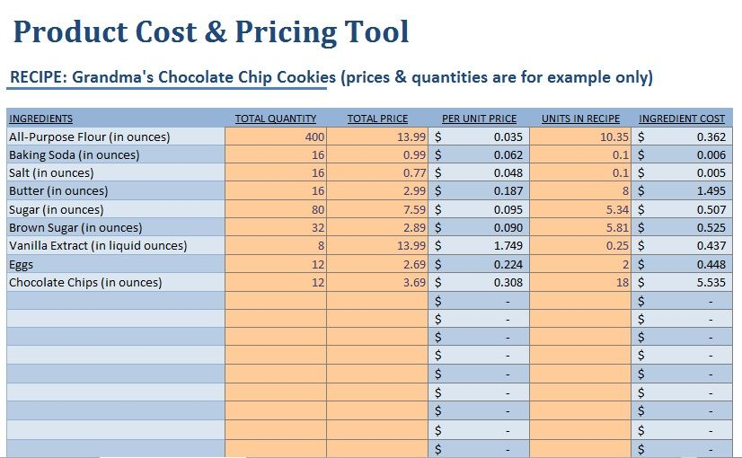 made in canada calculation example