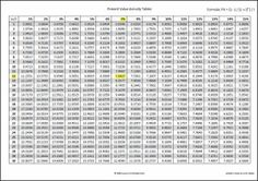 example of present value of annuity due