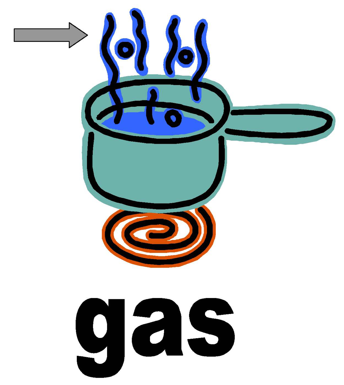 10 example of gas matter