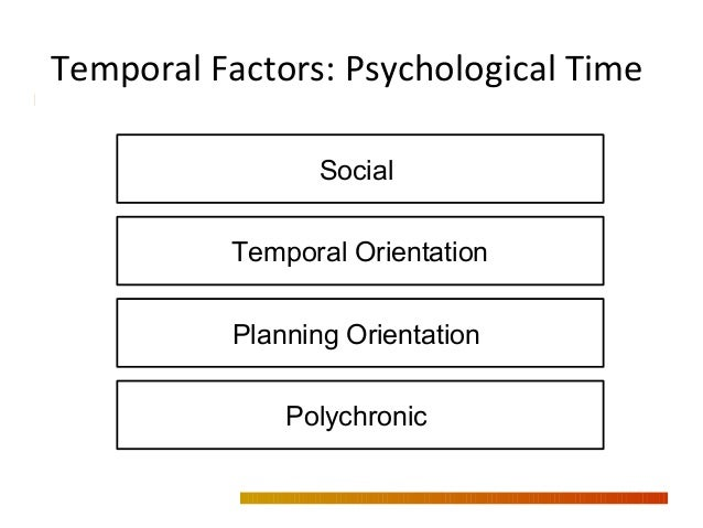 example of psychological factors in marketing