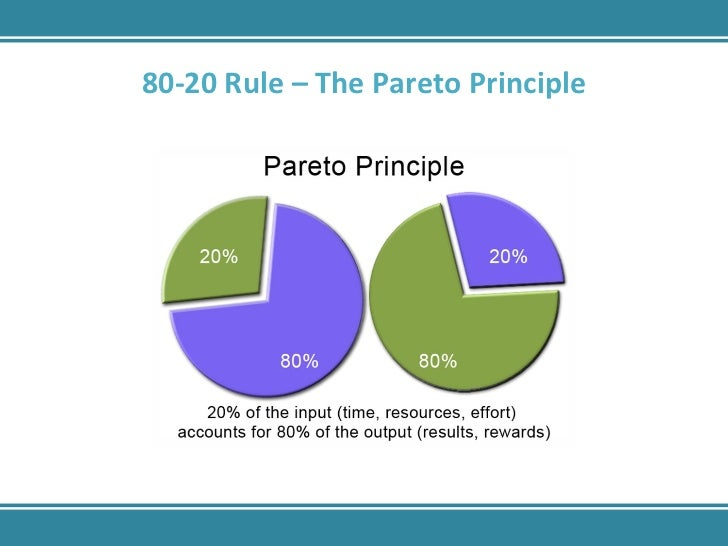 80 20 rule funny example