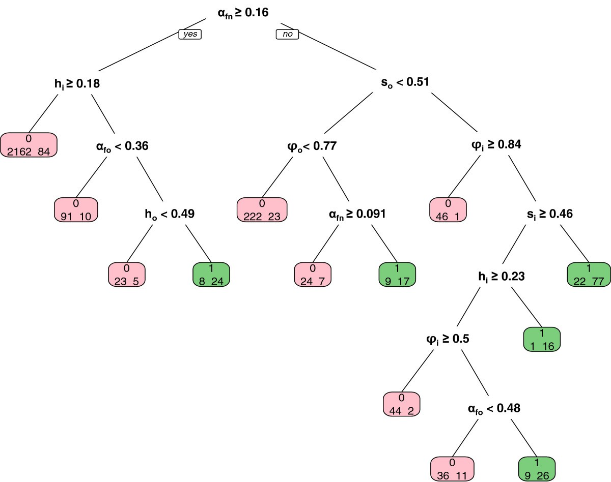 binary search tree insertion example