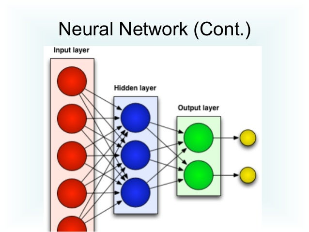stock price prediction using neural networks example