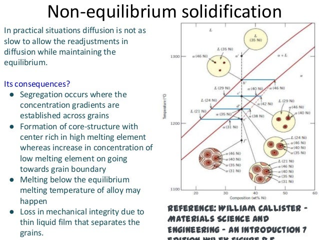 which situation is an example of equilibrium