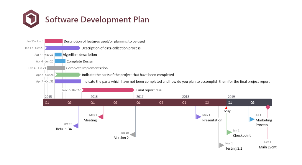 software development project timeline example