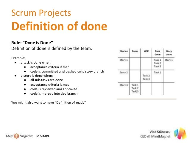 agile definition of ready example