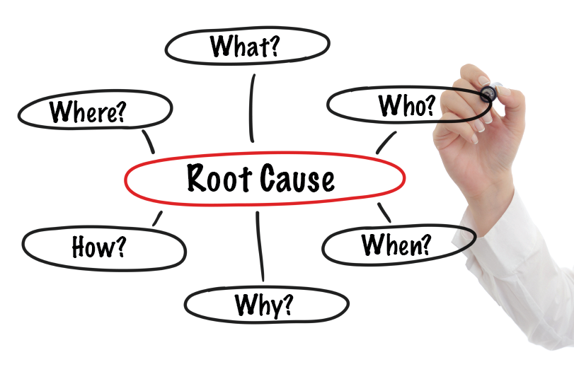 apollo root cause analysis example