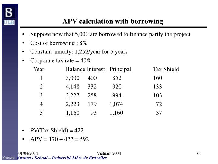 pv of cca tax shield example