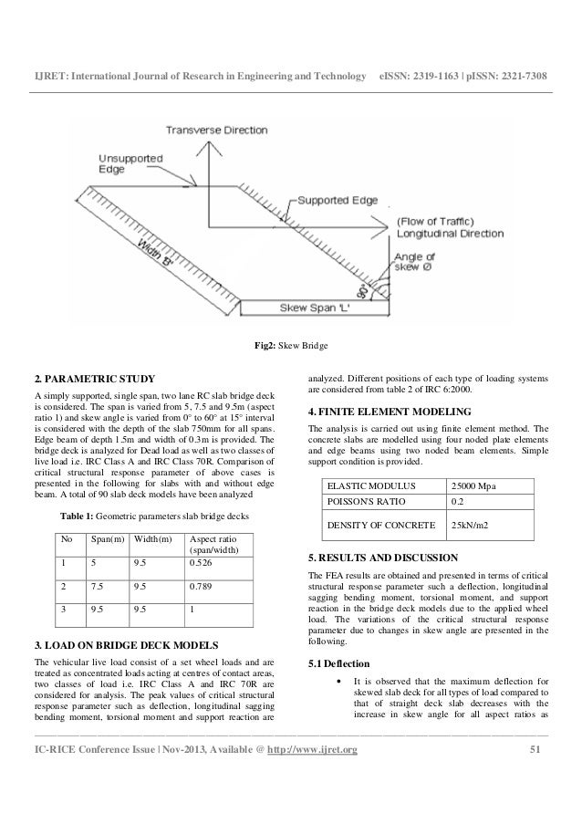 reinforced concrete slab bridge design example