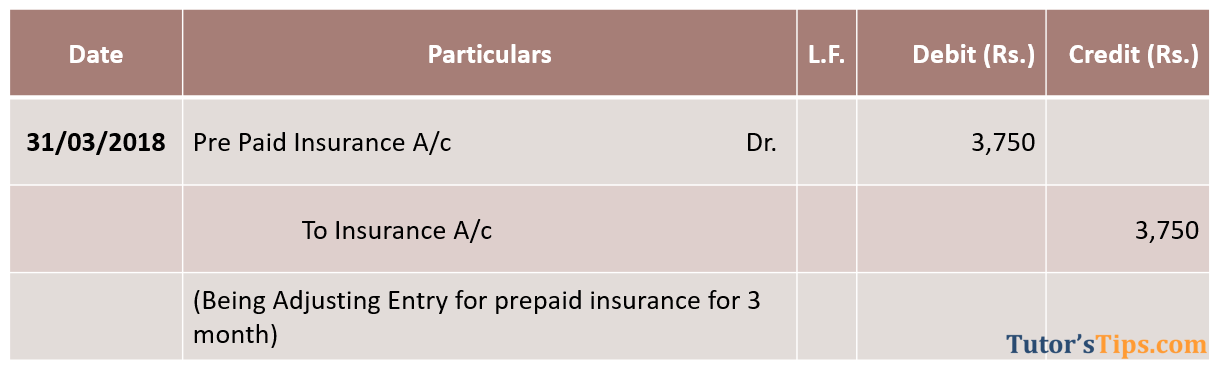 an example of a prepaid expense is