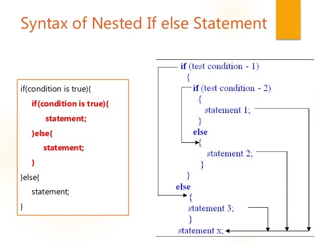 c programming if else statement example