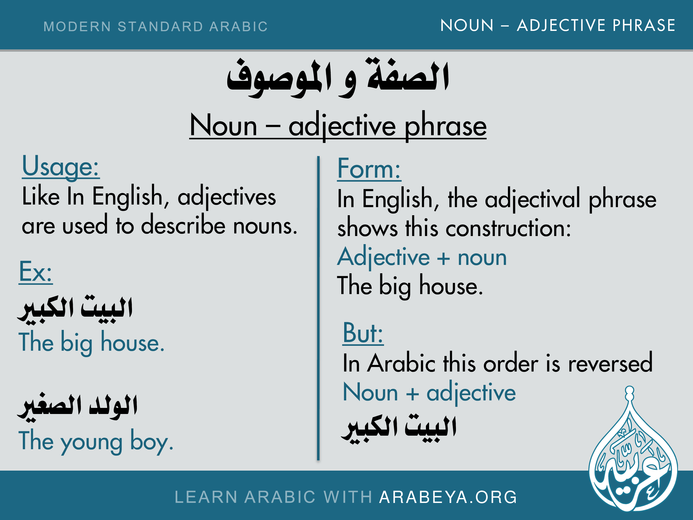 example of noun and adjective sentences