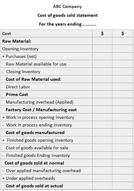cost of goods sold example on an income statement