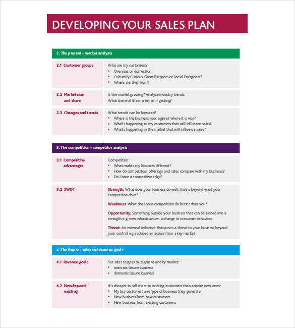 developing sales plan for yourself example