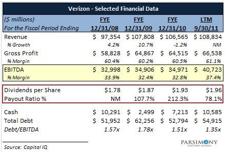 dividends on balance sheet example