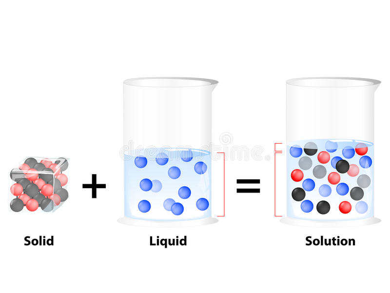 gas in solid solution example