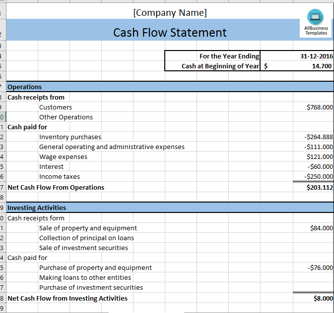 example of cash flow forecast template