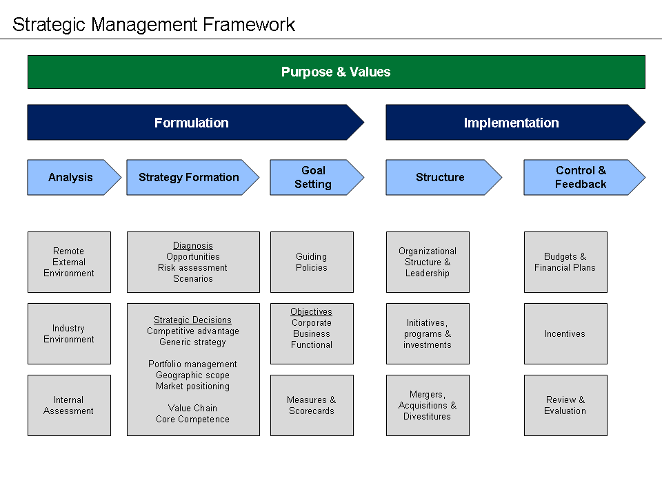 example of environmental risk management