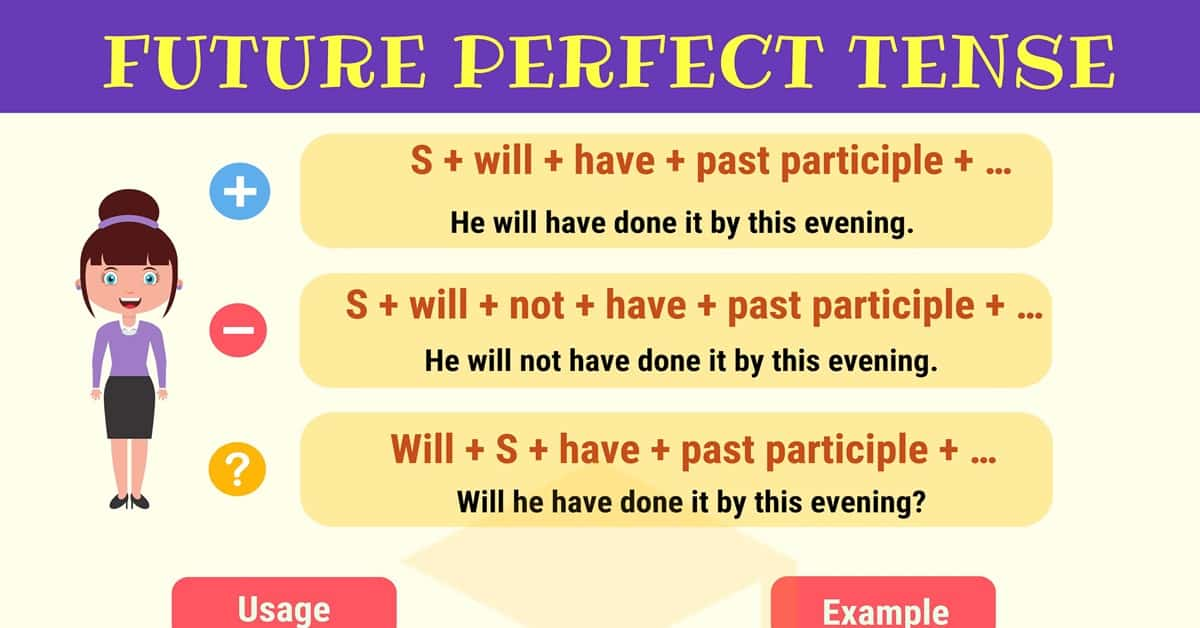example of future tense of the verb