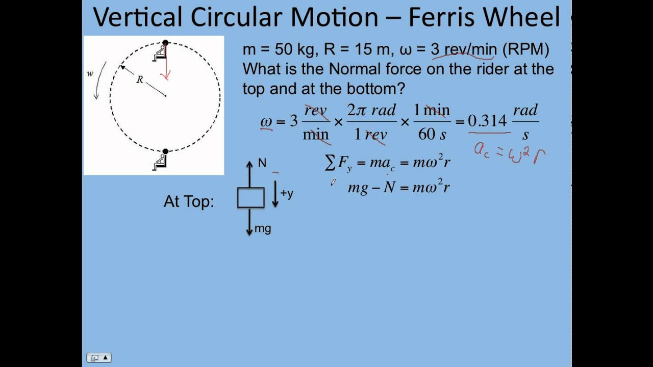 example of motion without uniform