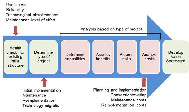 example of stakeholder list in market study project