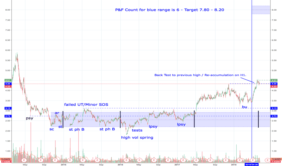 example of stock event for backing
