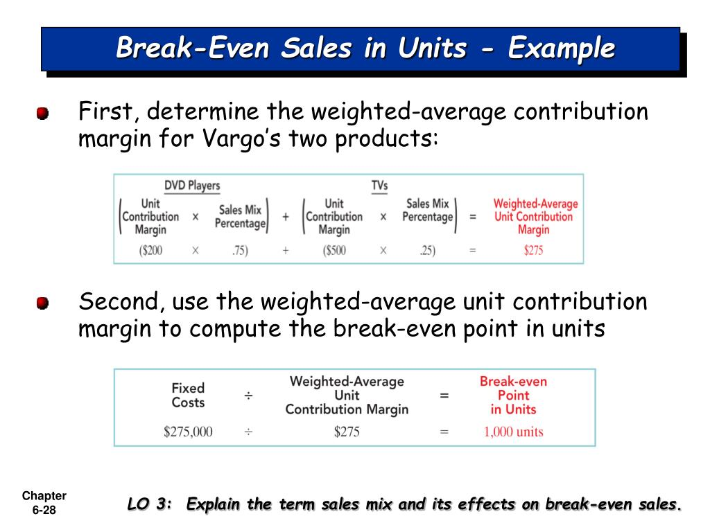 explain break even analysis with a suitable example
