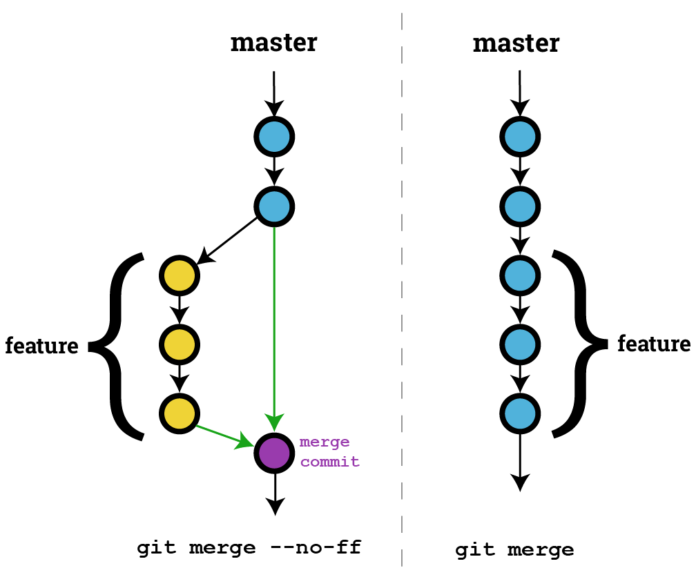 git add commit push example